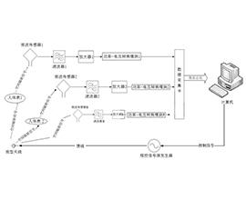 云南专利申请